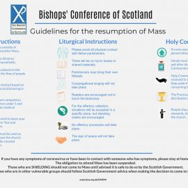 Guidelines for the Resumption of Public Mass