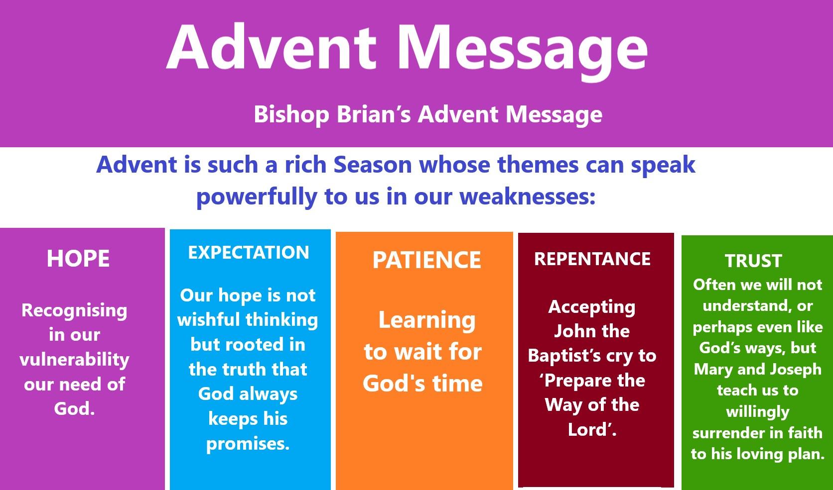 Bishop Brian's Advent Message