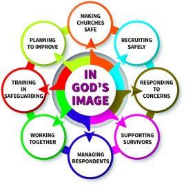 IN GOD'S IMAGE version 2